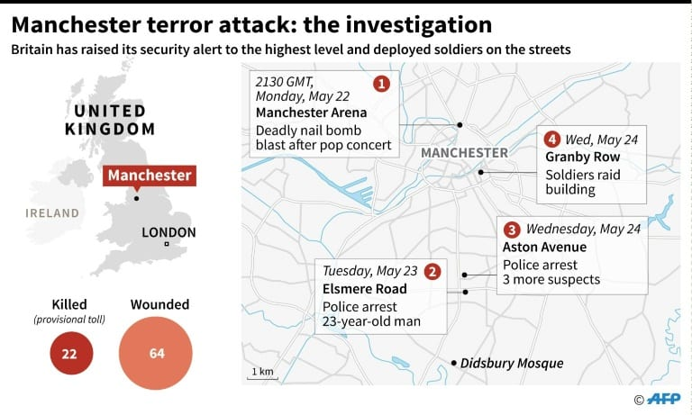 United Kingdom security services were warned 5 times about Manchester attacker Salman Abedi