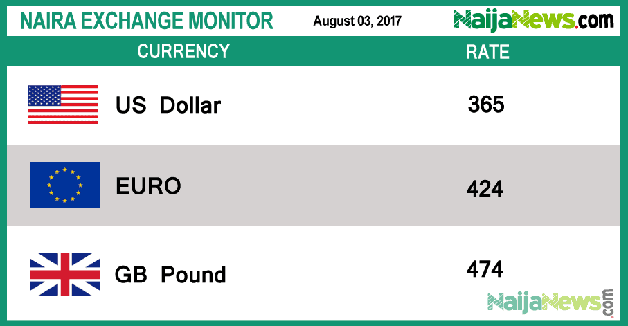 Dollar To Naira Exchange Rate Today 03 August 2017 At Parallel Market