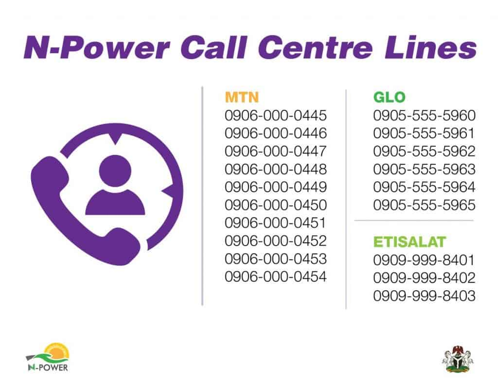 N-POWER CENTRE LINES- Numbers for Help (N-POWER UPDATE)