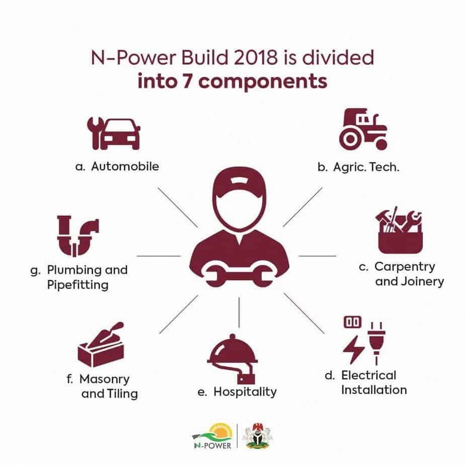 By Photo Congress    Www npower gov ng Portal