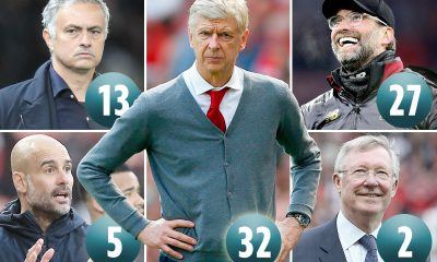 SPORT-PREVIEW-Top-Managers1