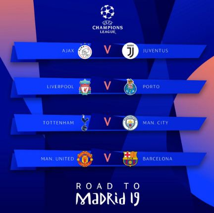 ucl draw - UEFA Champions League Draw: See Mouthwatering Clashes