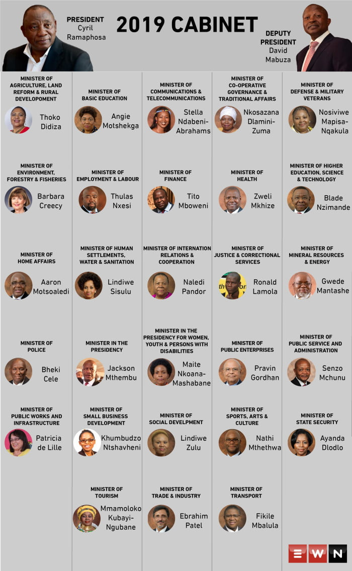 dfcbzcyxpzpdtrzunzlx - South Africa's President, Cyril Ramaphosa Reveals All Inclusive Cabinet