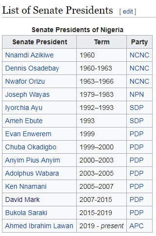 WhatsApp Image 2019 06 11 at 14.31.25 - List Of Senate Presidents In Nigeria Since 1960 Till Date
