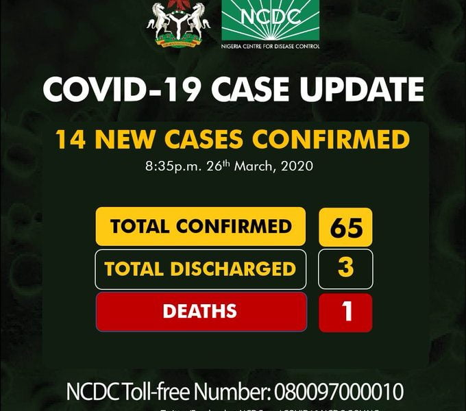 Breaking: Nigeria Records 14 New Covid-19 Cases, Coronavirus In Nigeria Now 65
