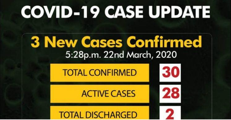 Breakdown Of Coronavirus Cases By States In Nigeria