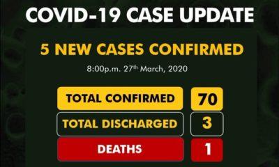 Breaking: Nigeria Records 5 New Covid-19 Cases, Coronavirus In Nigeria Now 70