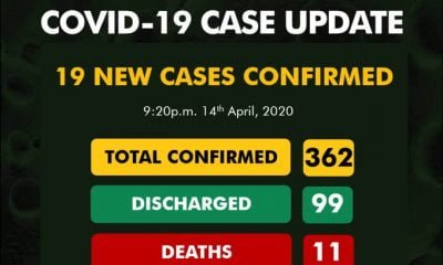 Beaking: Nigeria Records 19 New COVID-19 Cases, 14 In Lagos