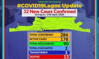 The Lagos state government on Saturday announced that three patients have died due to the deadly coronavirus (COVID-19).