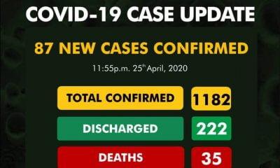 Breaking: NCDC Announces New 87 Cases Of Coronavirus In Nigeria, 33 In Lagos