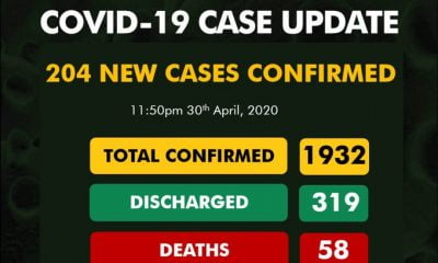 Breaking: Nigeria Records 204 COVID-19 Cases, 80 In Kano, 45 In Lagos ( See Breakdown)