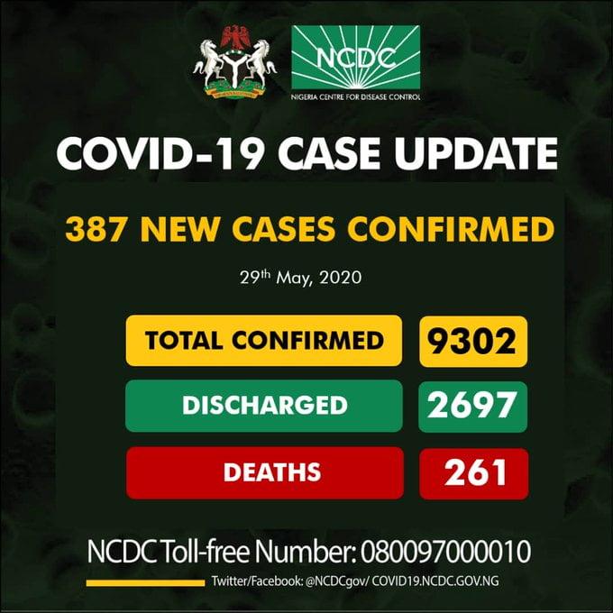BREAKING: NCDC Reports 387 New Coronavirus Cases In Nigeria