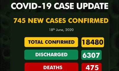 Nigeria Records 745 COVID-19 Cases, 280 In Lagos (See Breakdown)