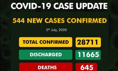 NCDC Reports 544 Cases Of Coronavirus In Nigeria, Breakdown Of Cases By State