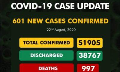 Coronavirus: NCDC Confirms 601 New COVID-19 Cases In Nigeria