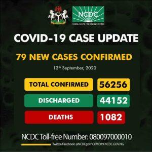 Eh0 N EXgAApoYC 300x300 - Coronavirus: NCDC Confirms 79 New COVID-19 Cases In Nigeria