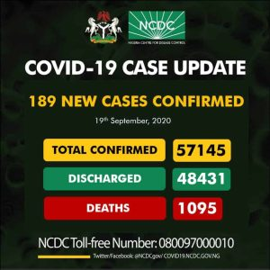 coronavirus 19 300x300 - NCDC Confirms 189 New Cases of Coronavirus
