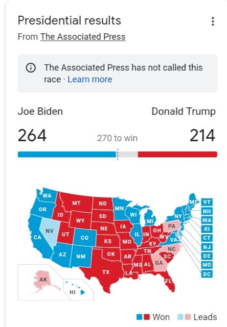 5fa3e4c29cfa5 - US Election Results: What Biden Needs To Defeat Trump In America's Presidential Election