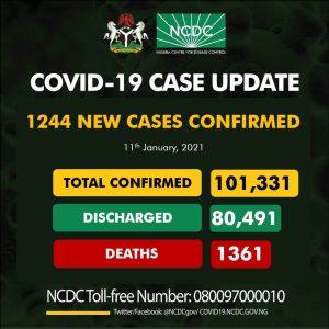 Coro Jan 11 300x300 - NCDC Reports 1244 New Cases Of COVID-19