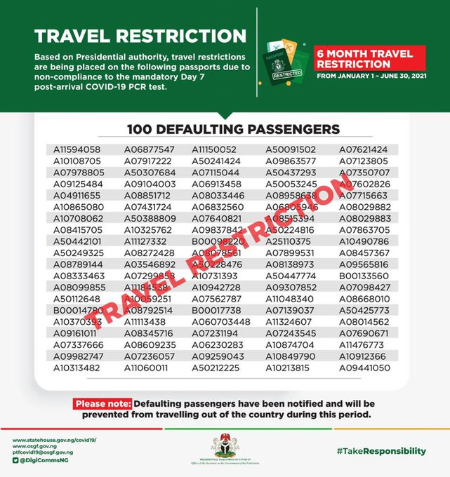 passport - COVID-19: FG Releases Details Of 100 Banned Passengers