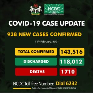 Et rxMDXIAInIId 300x300 - Coronavirus: NCDC Confirms 938 New COVID-19 Cases In Nigeria